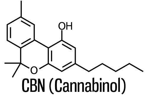 Molecula de Cannabinol o CBN